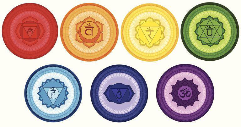 Ciclo di Lezioni: Lavorare sui Chakra